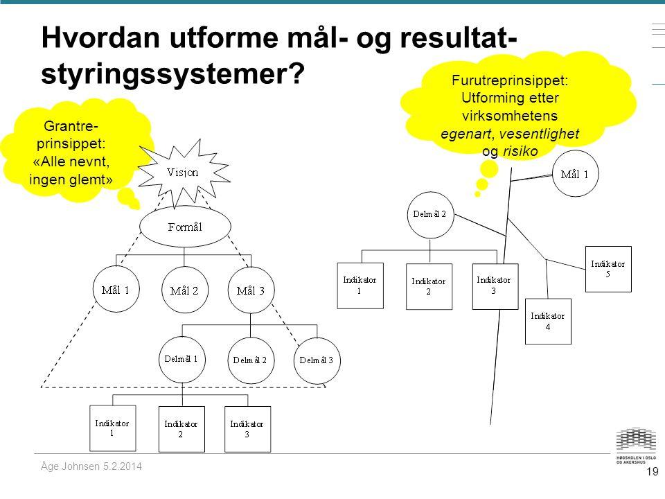 Hvordan utforme mål- og resultat-styringssystemer