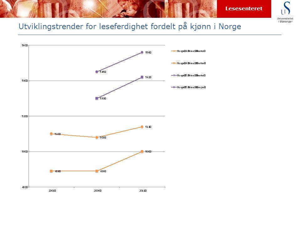 Utviklingstrender for leseferdighet fordelt på kjønn i Norge