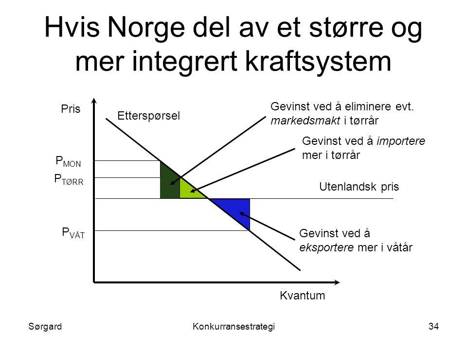 Hvis Norge del av et større og mer integrert kraftsystem