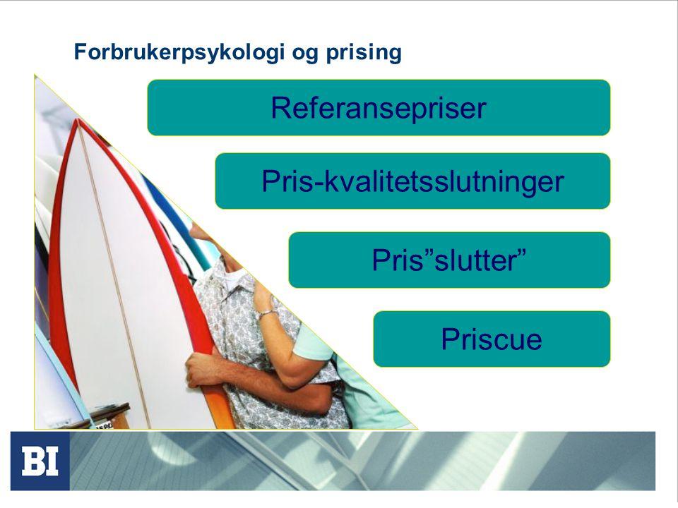 Forbrukerpsykologi og prising