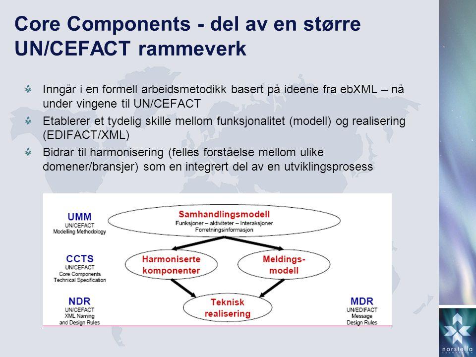 Core Components - del av en større UN/CEFACT rammeverk