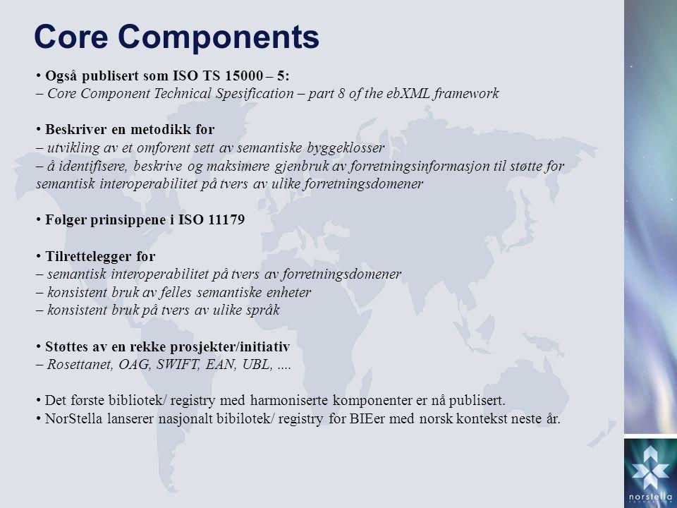 Core Components Også publisert som ISO TS 15000 – 5: