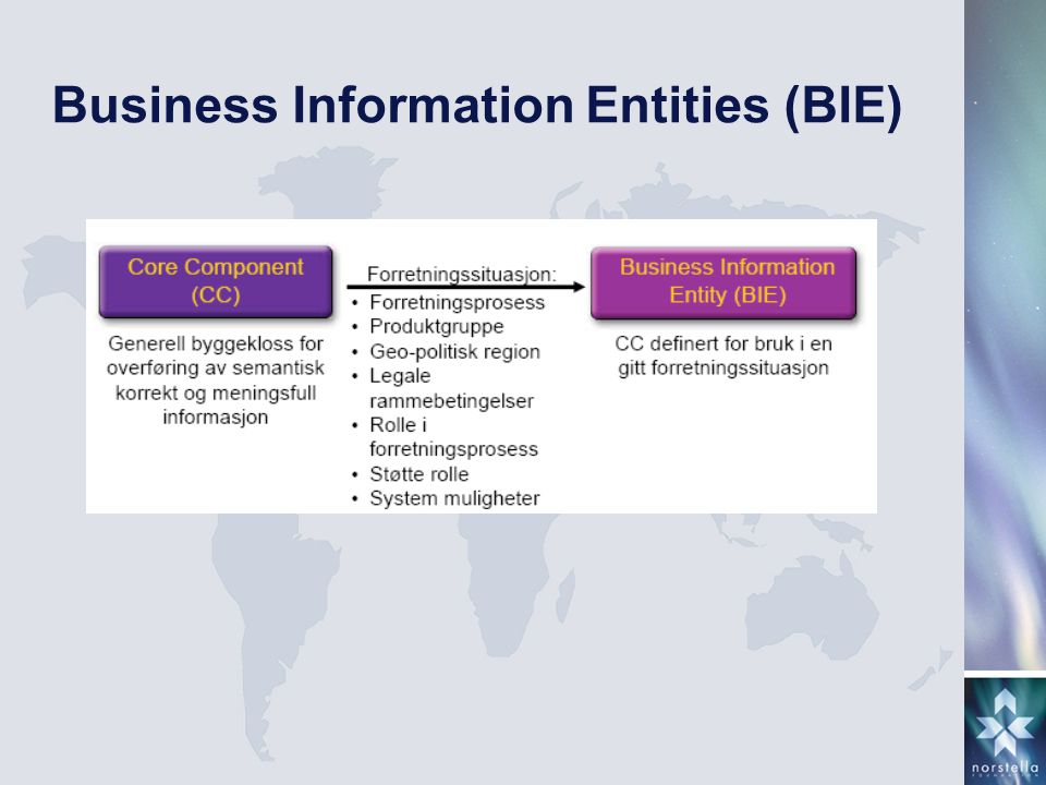 Business Information Entities (BIE)