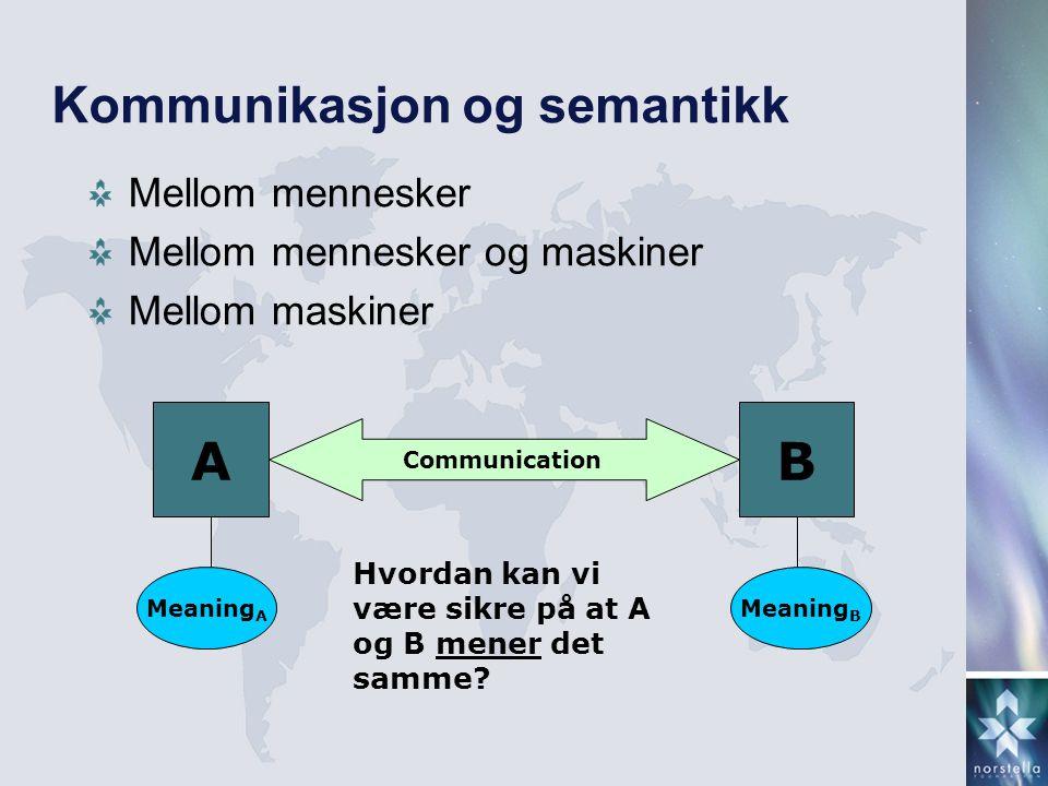 Kommunikasjon og semantikk
