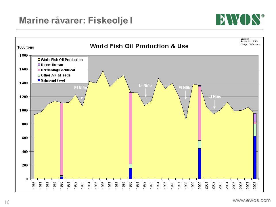 Marine råvarer: Fiskeolje I