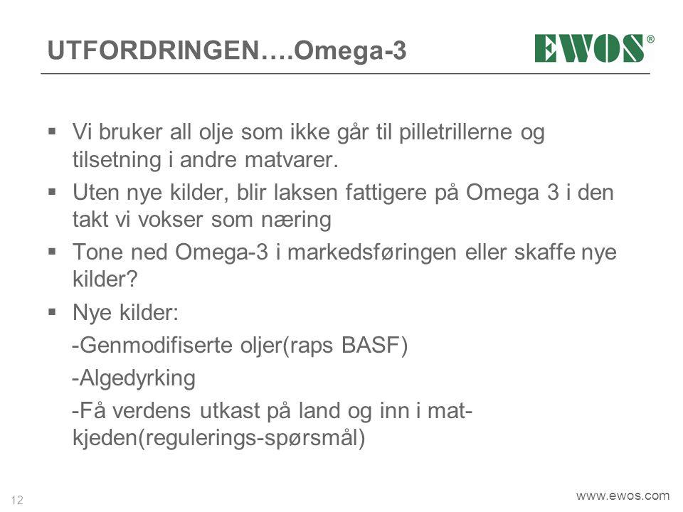 UTFORDRINGEN….Omega-3 Vi bruker all olje som ikke går til pilletrillerne og tilsetning i andre matvarer.