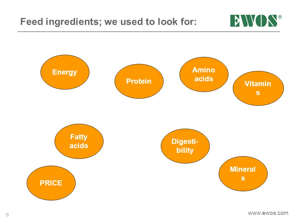 Feed ingredients; we used to look for:
