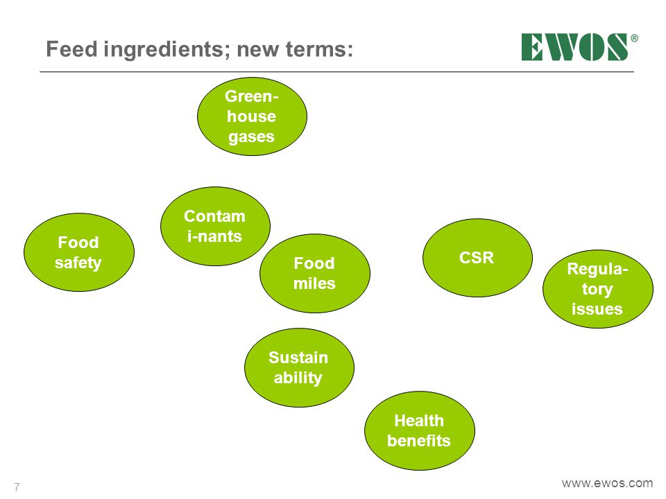 Feed ingredients; new terms: