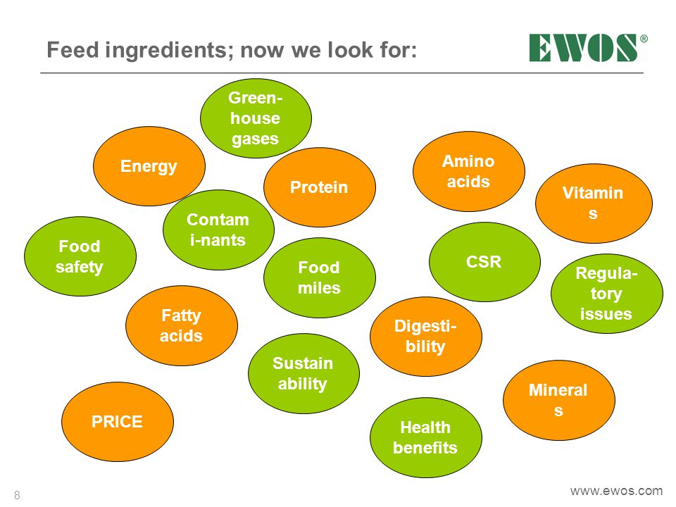 Feed ingredients; now we look for: