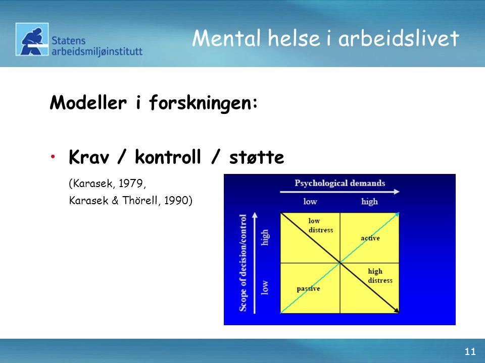 Mental helse i arbeidslivet