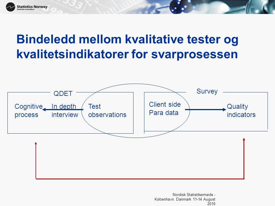Bindeledd mellom kvalitative tester og kvalitetsindikatorer for svarprosessen