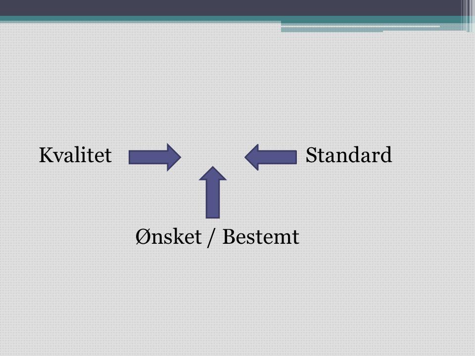 Kvalitet Standard Ønsket / Bestemt