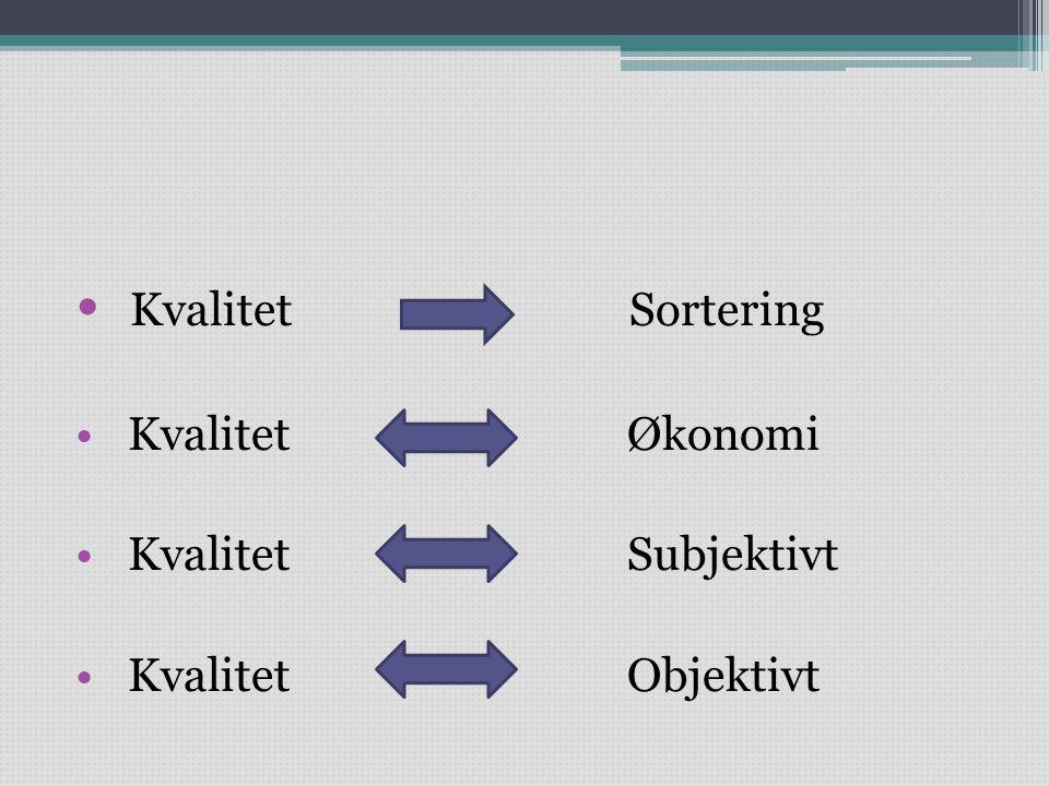 Kvalitet Sortering Kvalitet Økonomi Kvalitet Subjektivt