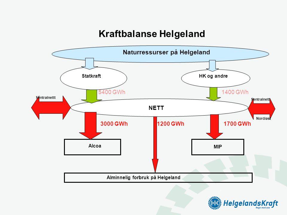Kraftbalanse Helgeland Naturressurser på Helgeland