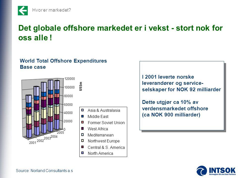 Det globale offshore markedet er i vekst - stort nok for oss alle !