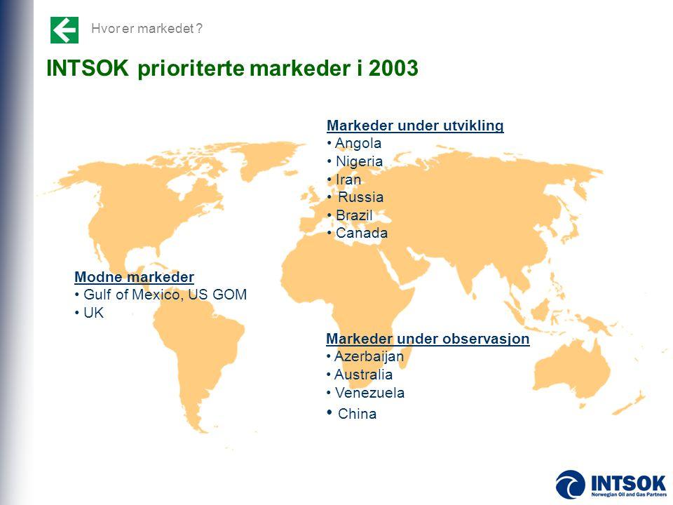 INTSOK prioriterte markeder i 2003