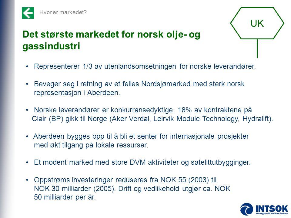 Det største markedet for norsk olje- og gassindustri