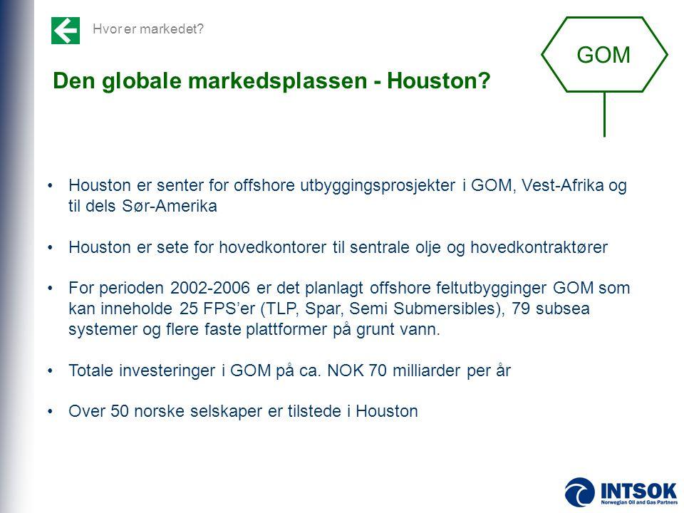 Den globale markedsplassen - Houston