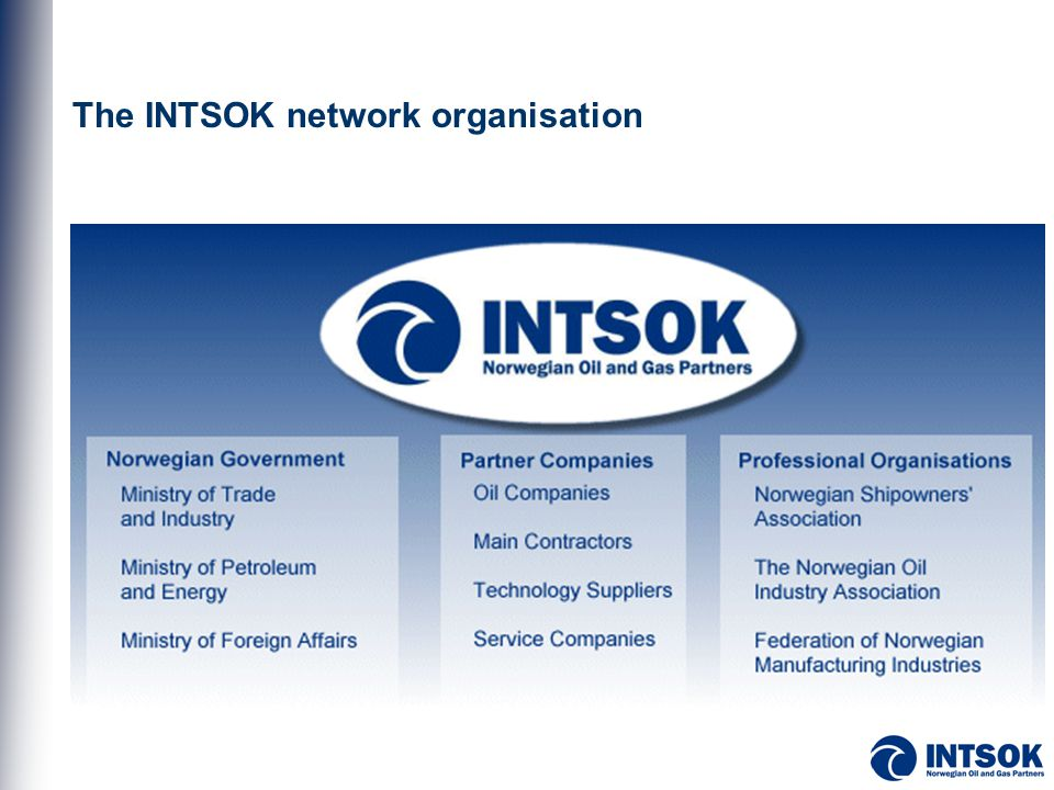 The INTSOK network organisation