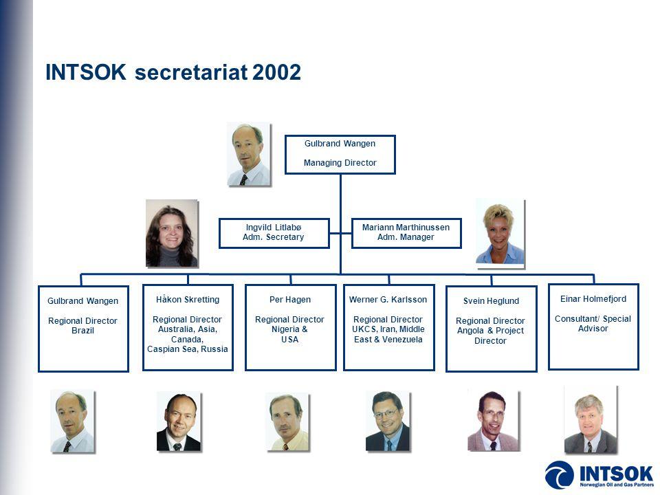 INTSOK secretariat 2002 Gulbrand Wangen Managing Director