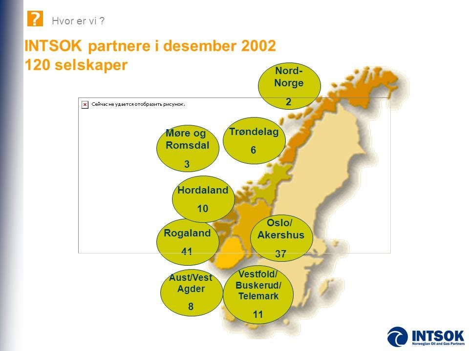 INTSOK partnere i desember 2002 120 selskaper