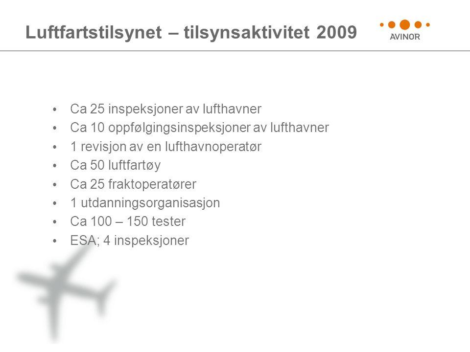 Luftfartstilsynet – tilsynsaktivitet 2009