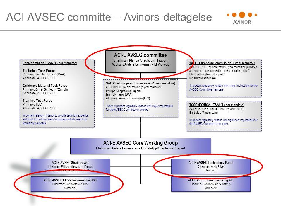 ACI AVSEC committe – Avinors deltagelse
