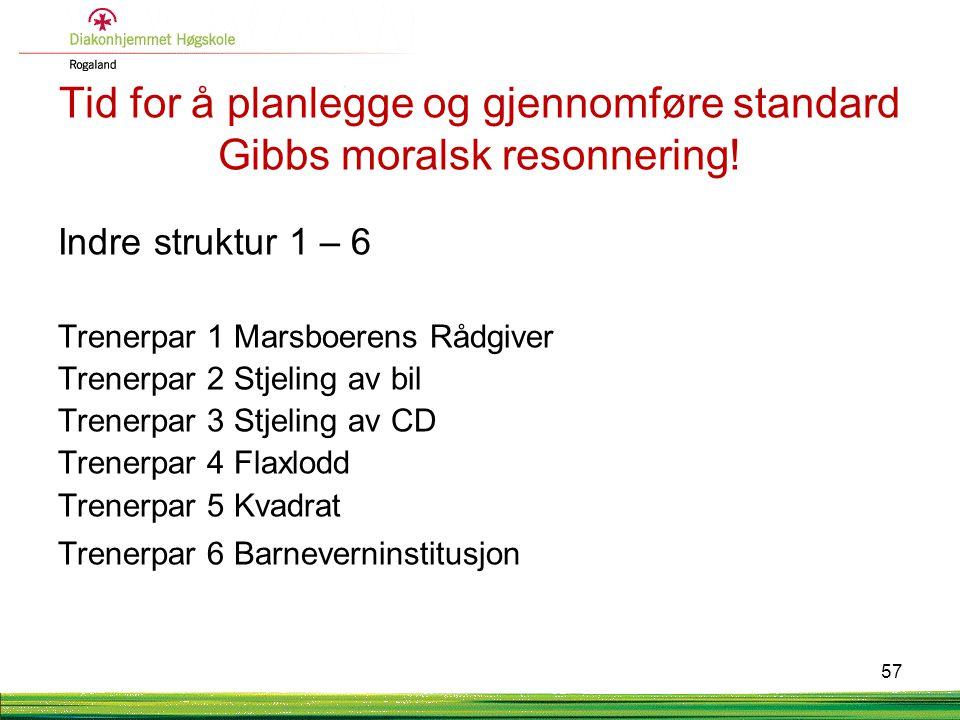 Tid for å planlegge og gjennomføre standard Gibbs moralsk resonnering!