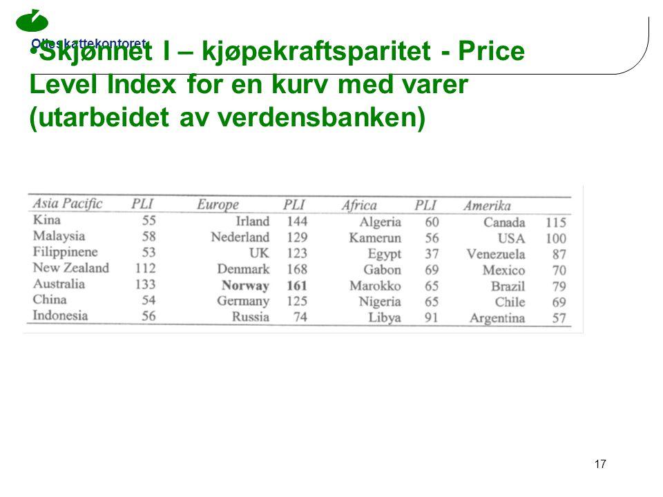 Skjønnet I – kjøpekraftsparitet - Price Level Index for en kurv med varer (utarbeidet av verdensbanken)