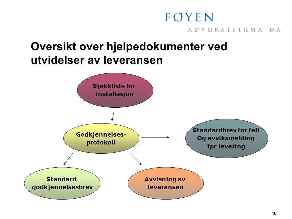 Oversikt over hjelpedokumenter ved utvidelser av leveransen