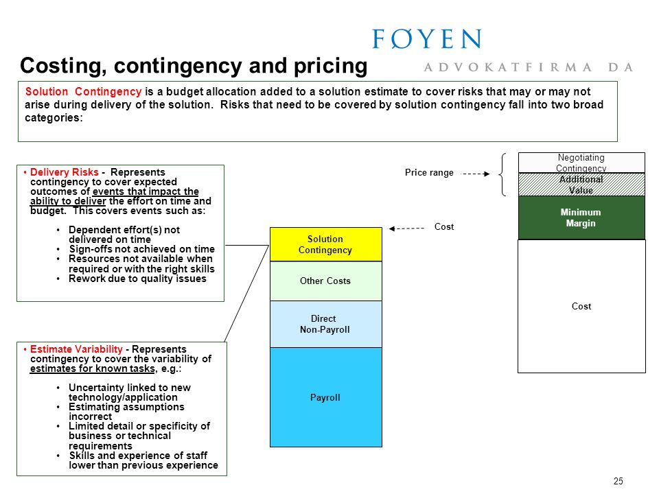 Costing, contingency and pricing