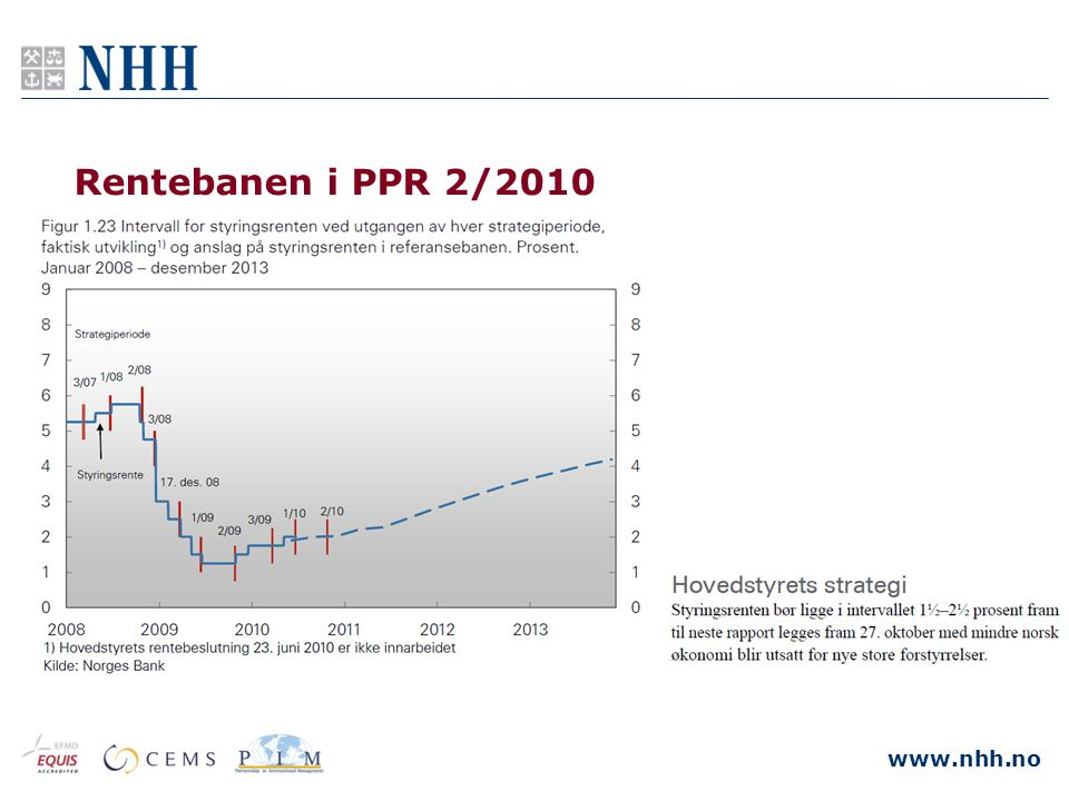 Rentebanen i PPR 2/2010