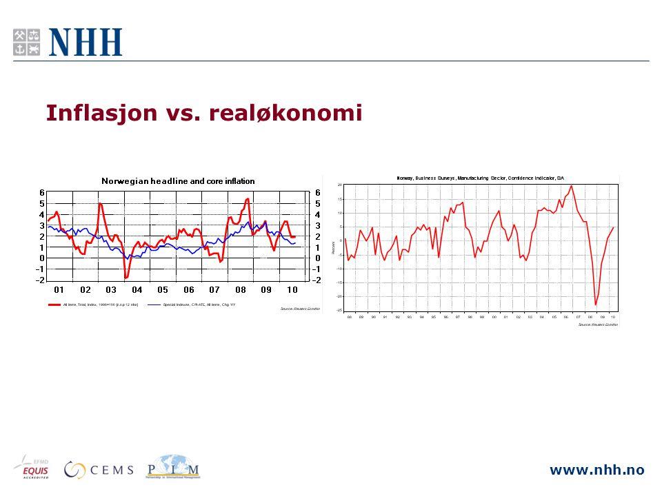 Inflasjon vs. realøkonomi