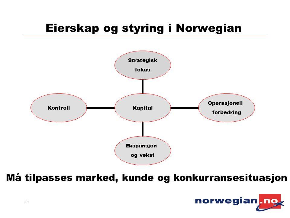Eierskap og styring i Norwegian