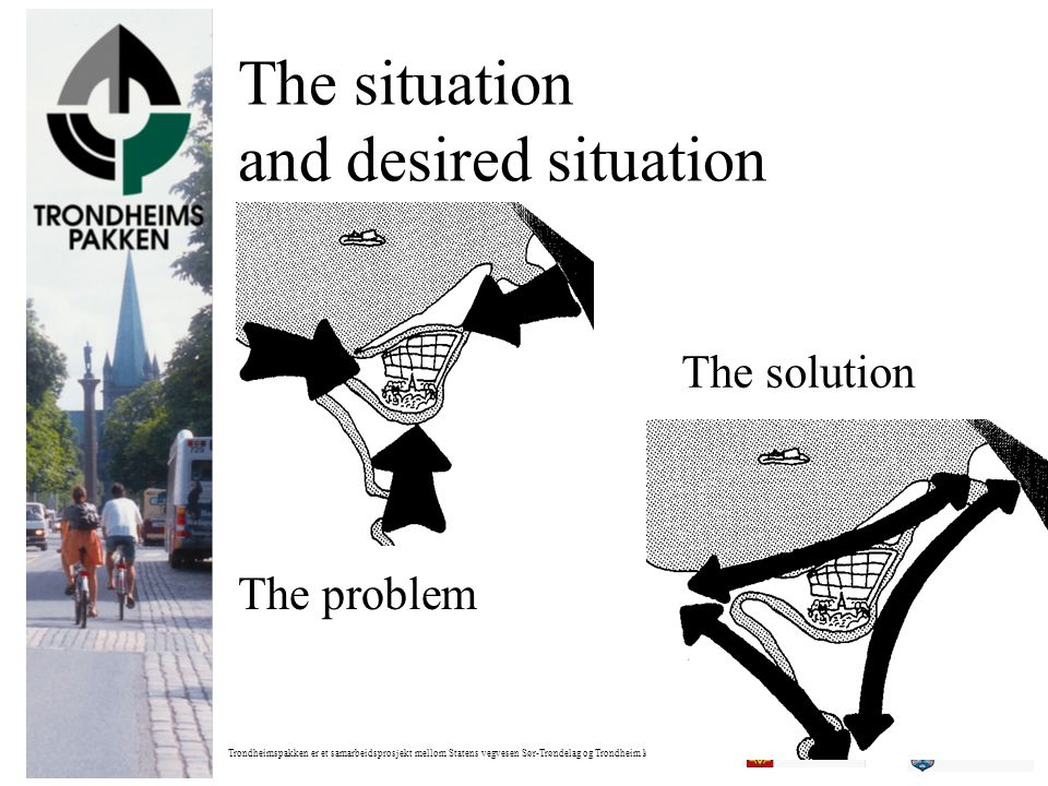 The situation and desired situation