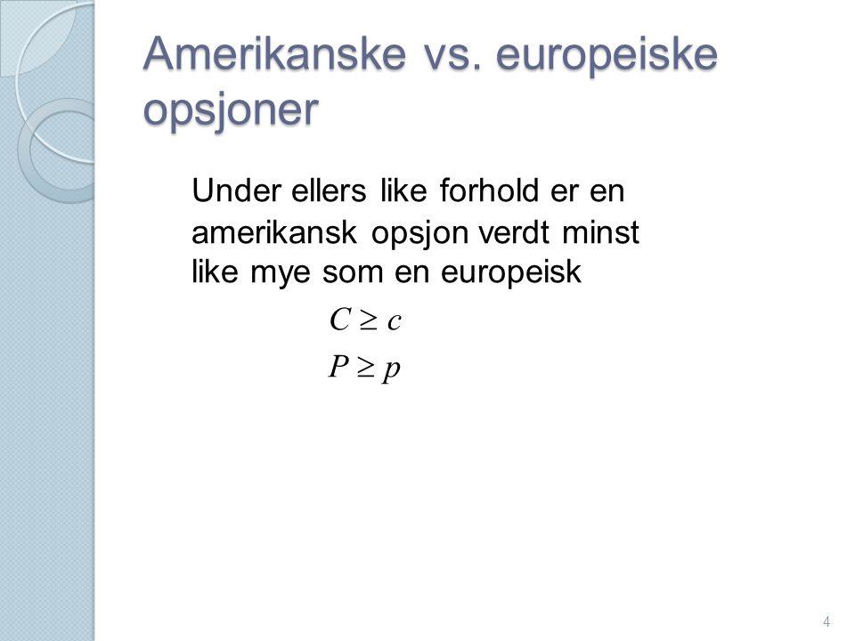 Amerikanske vs. europeiske opsjoner