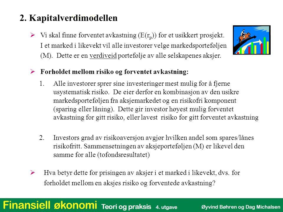 2. Kapitalverdimodellen