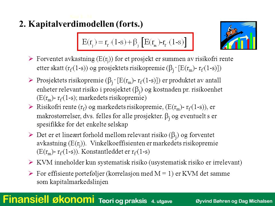 2. Kapitalverdimodellen (forts.)