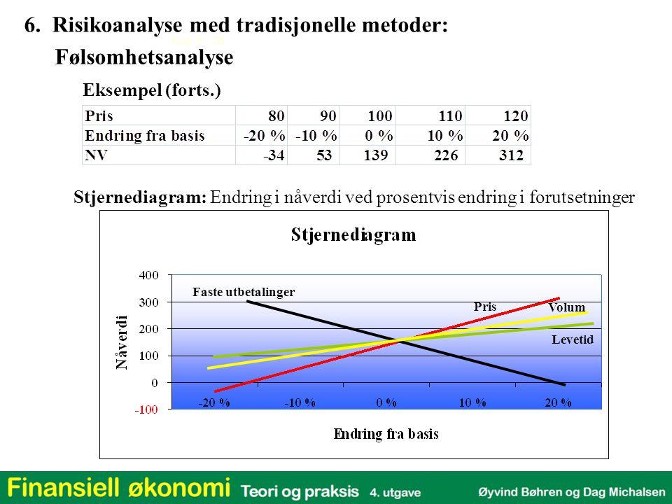 6. Risikoanalyse med tradisjonelle metoder: Følsomhetsanalyse