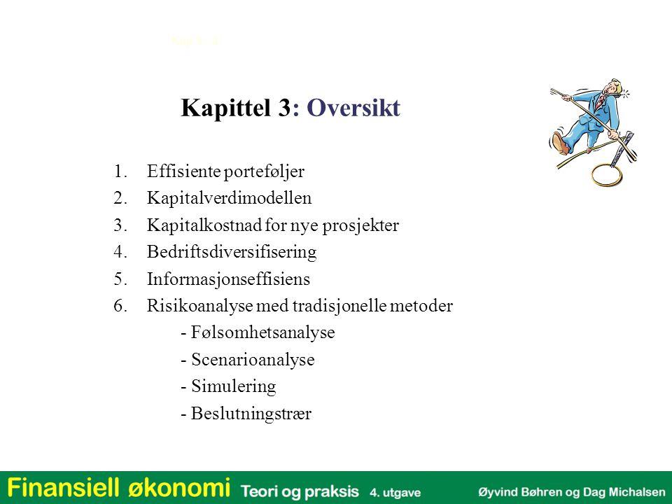 Kapittel 3: Oversikt Effisiente porteføljer. Kapitalverdimodellen. Kapitalkostnad for nye prosjekter.