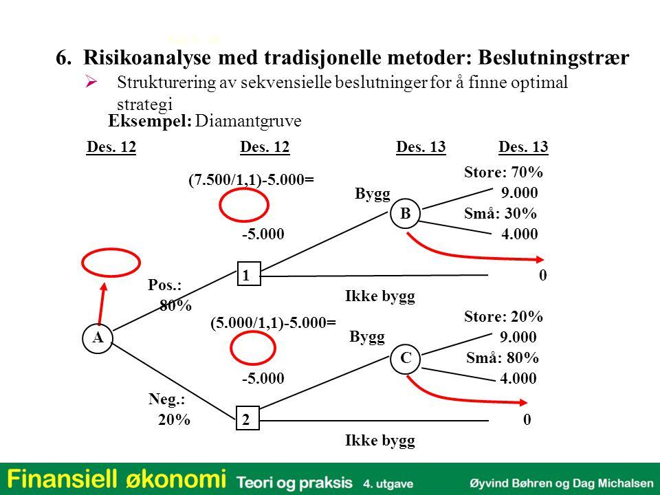 6. Risikoanalyse med tradisjonelle metoder: Beslutningstrær