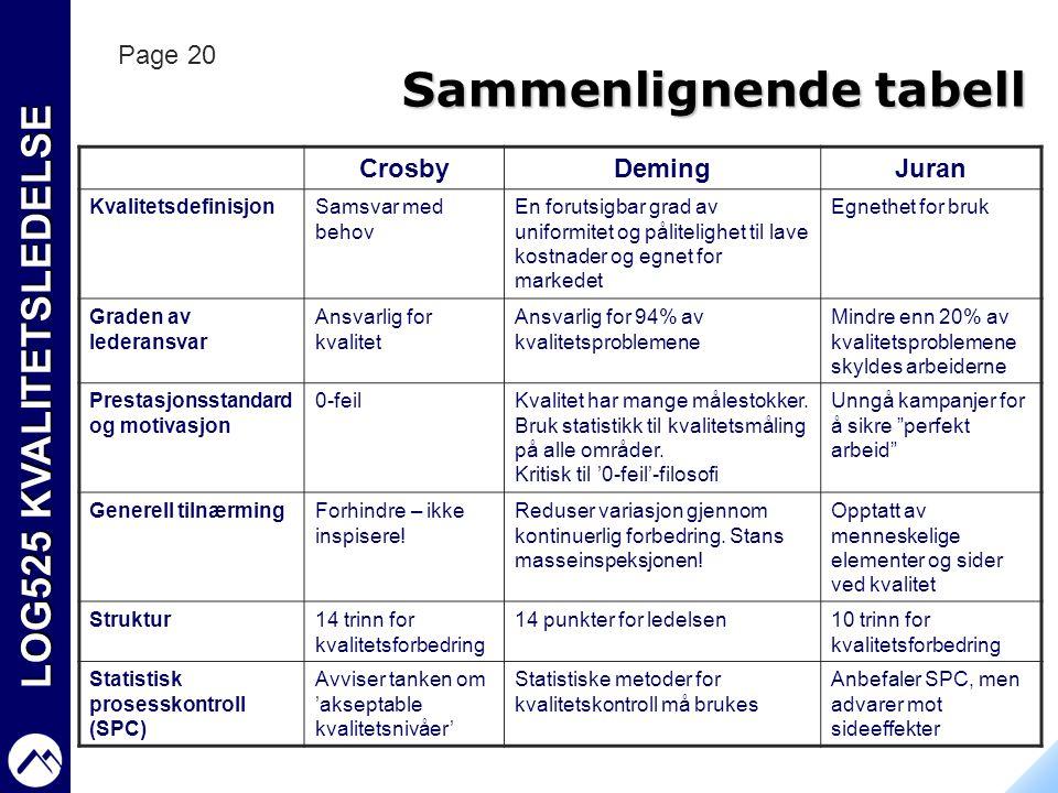 Sammenlignende tabell