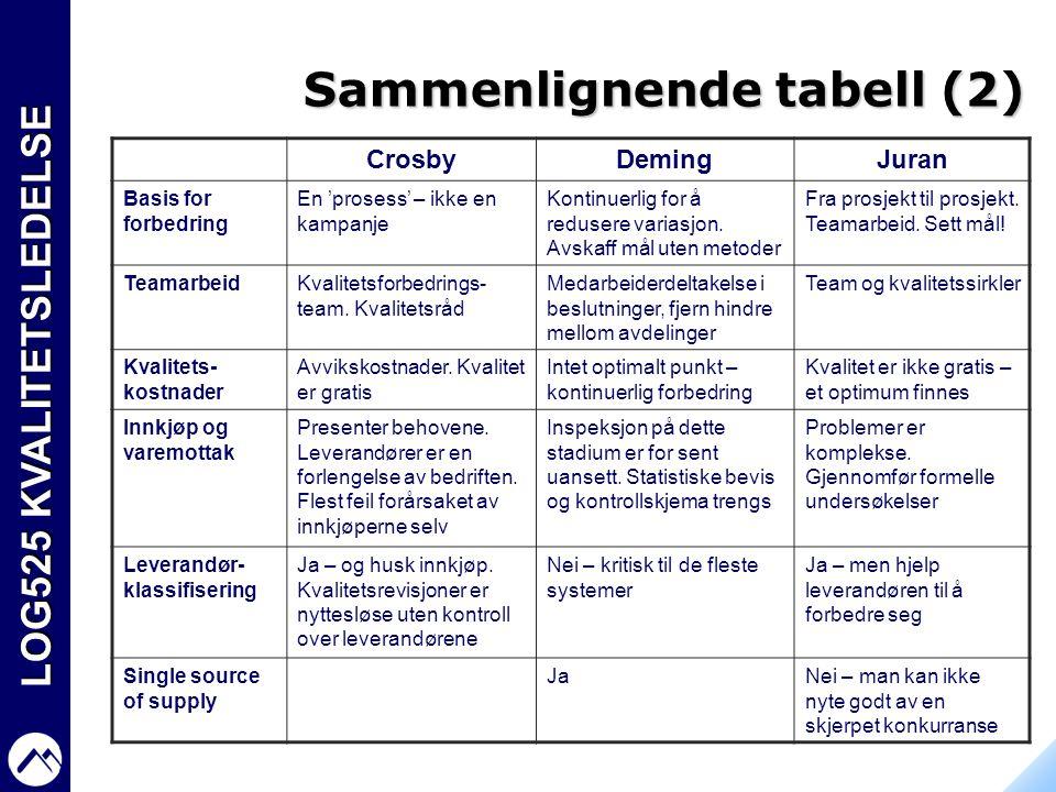 Sammenlignende tabell (2)