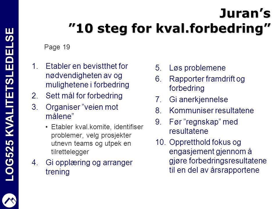 Juran's 10 steg for kval.forbedring