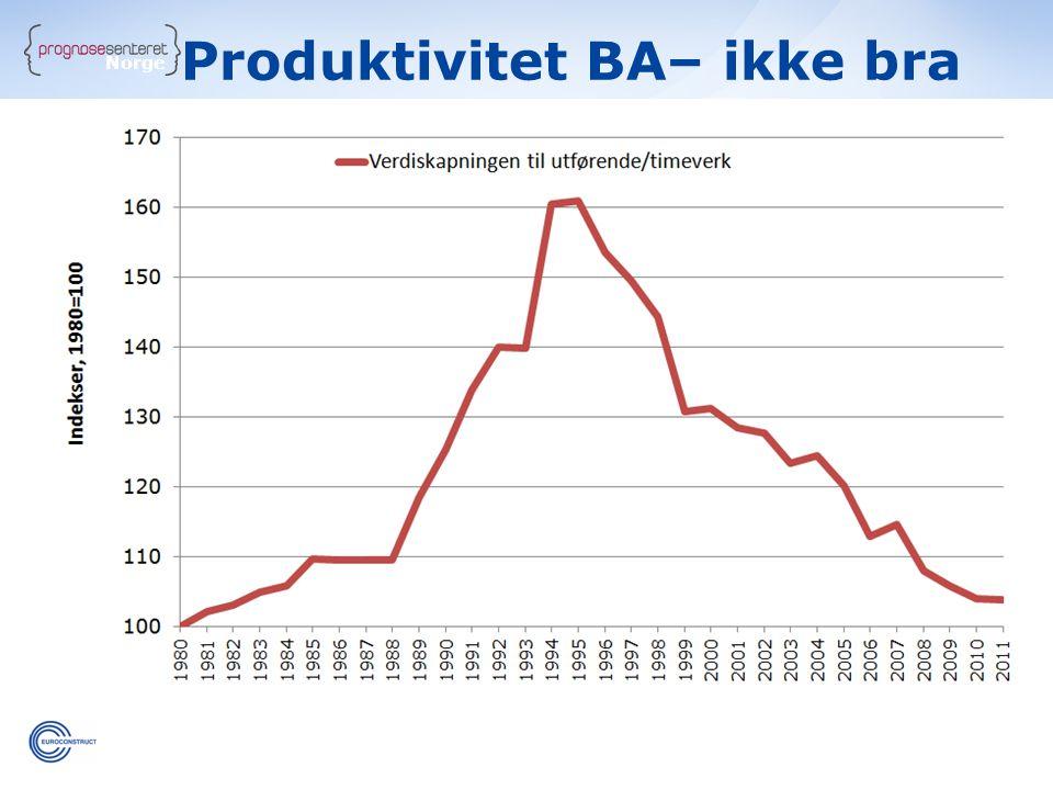 Produktivitet BA– ikke bra