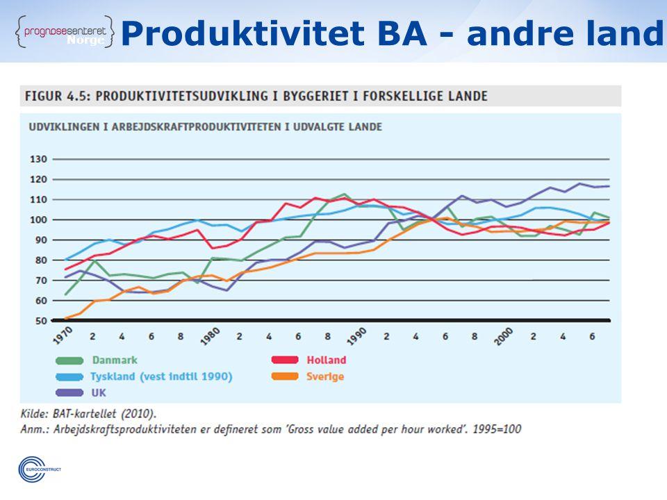 Produktivitet BA - andre land
