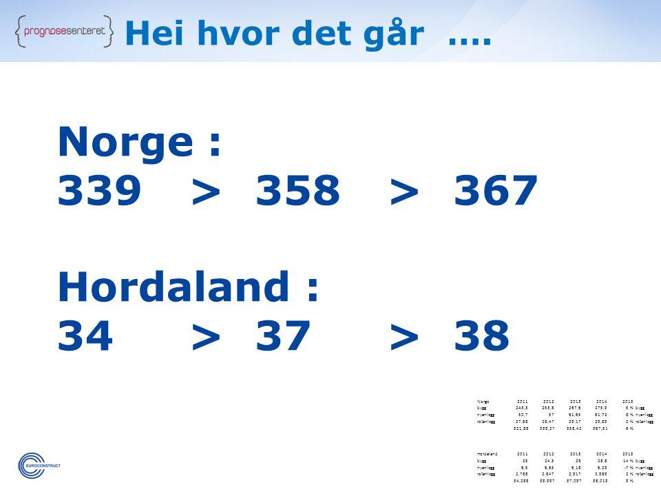 Norge : 339 > 358 > 367 Hordaland : 34 > 37 > 38