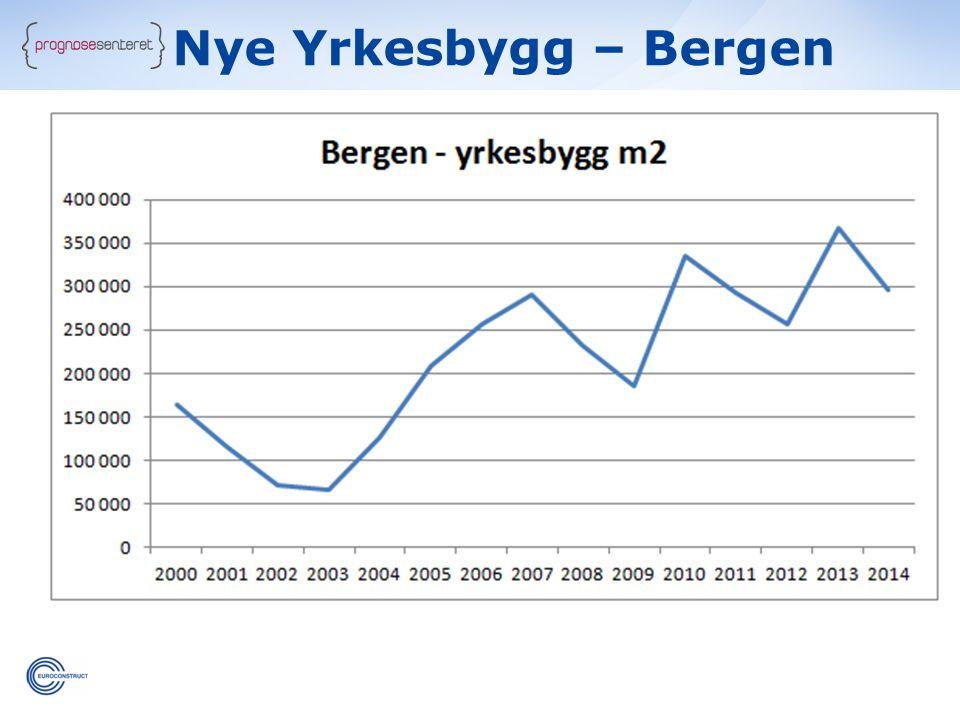 Nye Yrkesbygg – Bergen