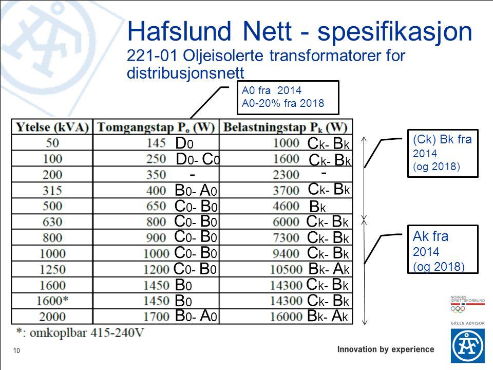 Hafslund Nett - spesifikasjon 221-01 Oljeisolerte transformatorer for distribusjonsnett