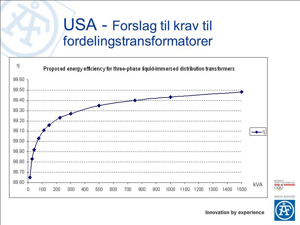 USA - Forslag til krav til fordelingstransformatorer